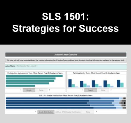 SLS 1501