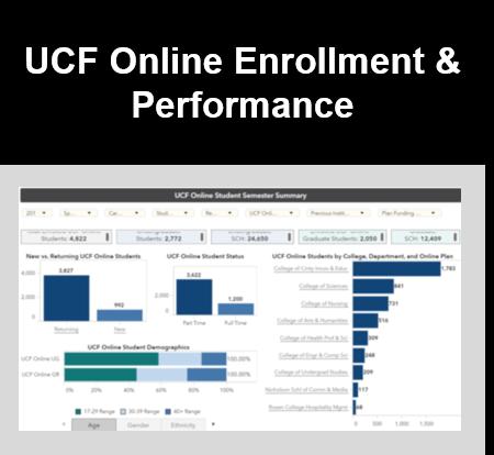 UCF Online Enrollment