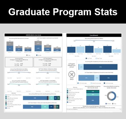 Graduate Program Stats Icon