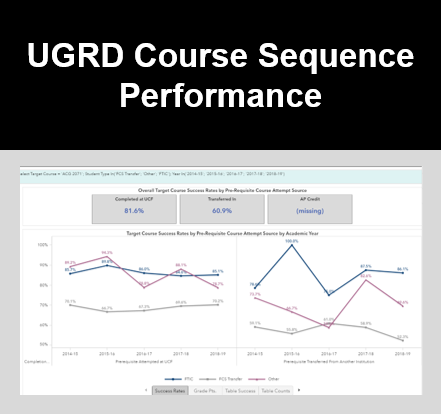 UGRD Course Sequence Performance