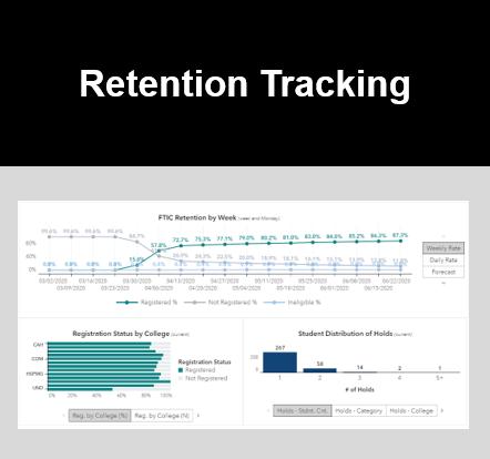Retention Tracking