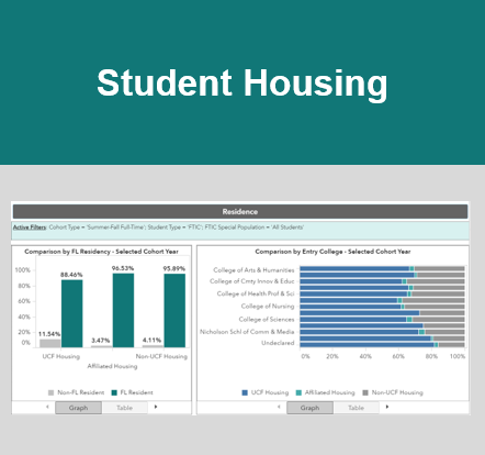 Student Housing Color